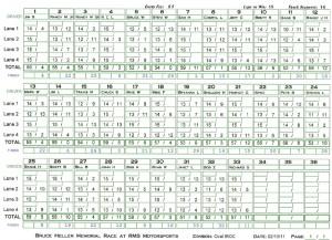 Oval Race Scoresheet