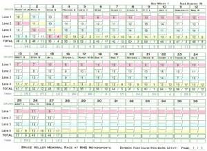 Road Course Scoresheet