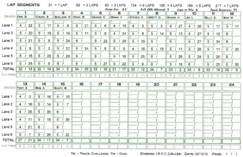 Tri-Oval Score Sheet